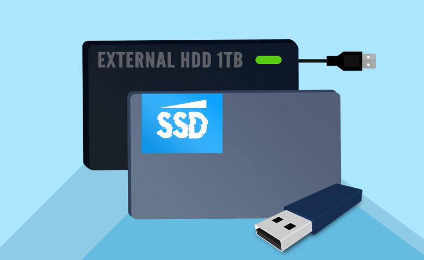 ssd backups